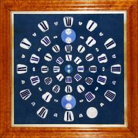 Display of Dial Cartouches